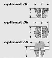optimat_profile